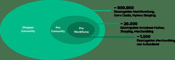 Pro Workforce