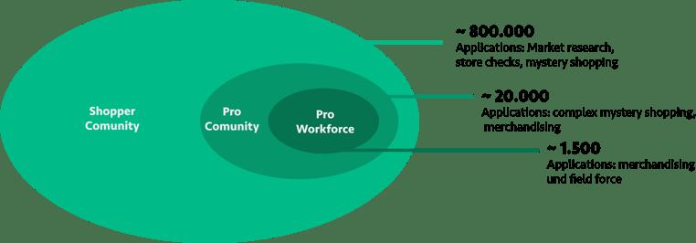 Pro Workforce_en