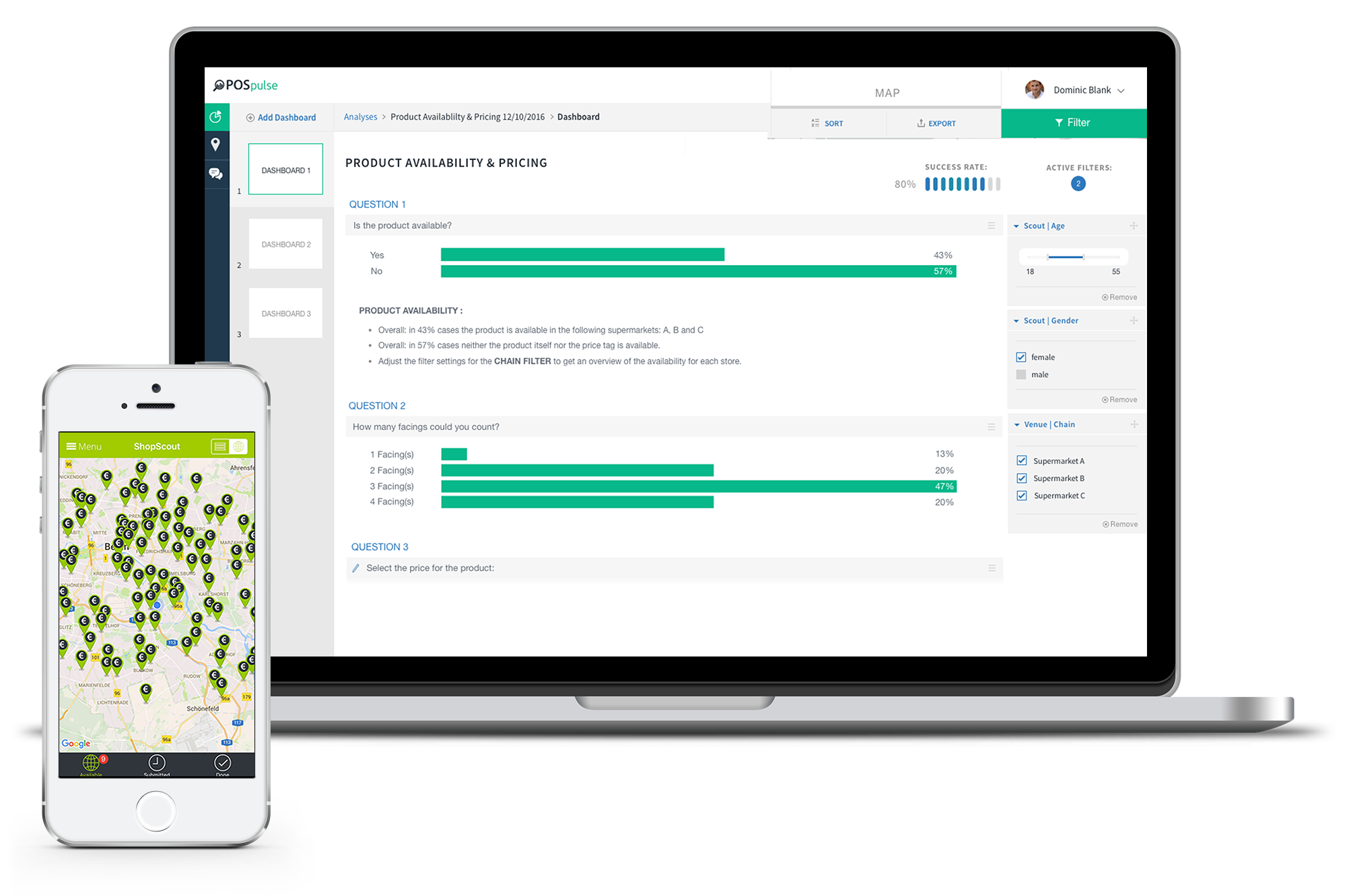 POSpulse Analytics Plattform